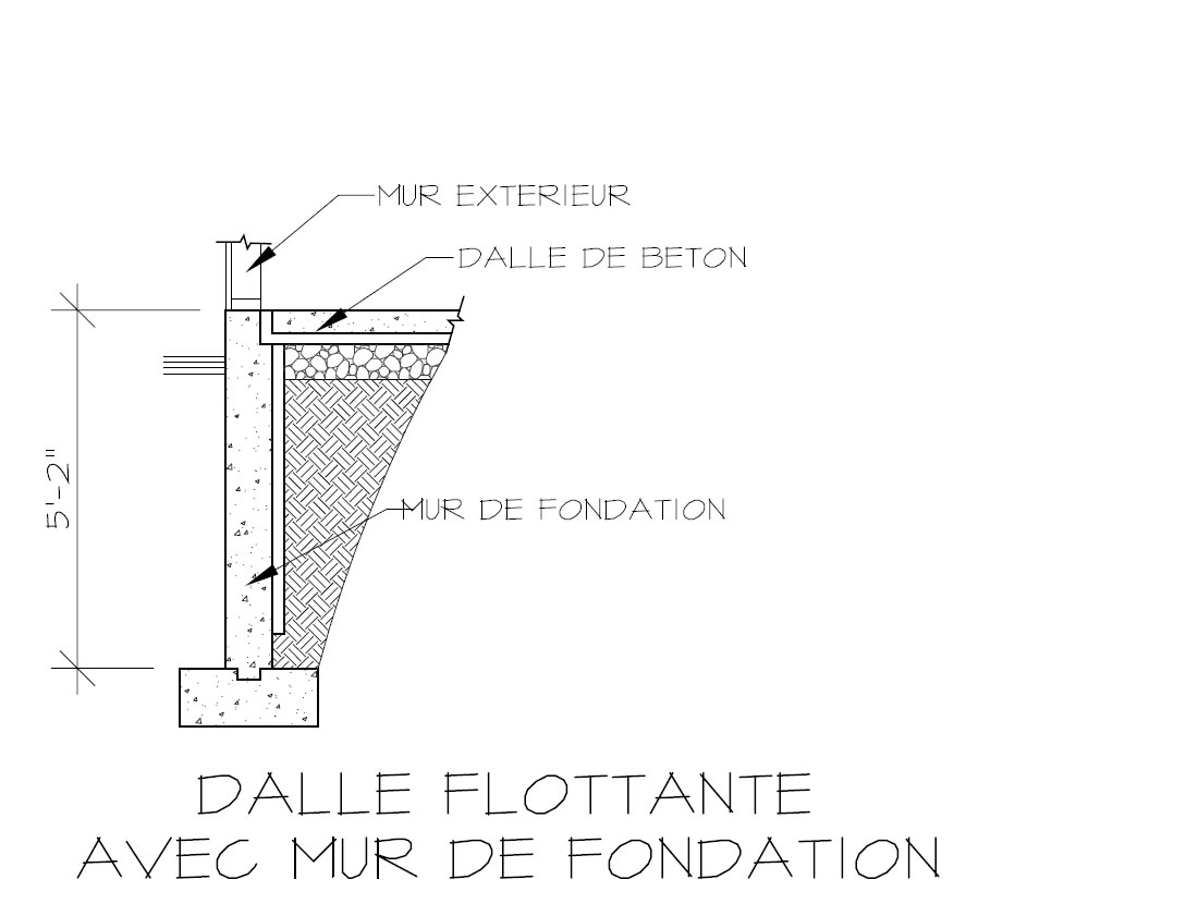 question fondation de garage . - forum quad - Epaisseur Dalle Beton Pour Garage