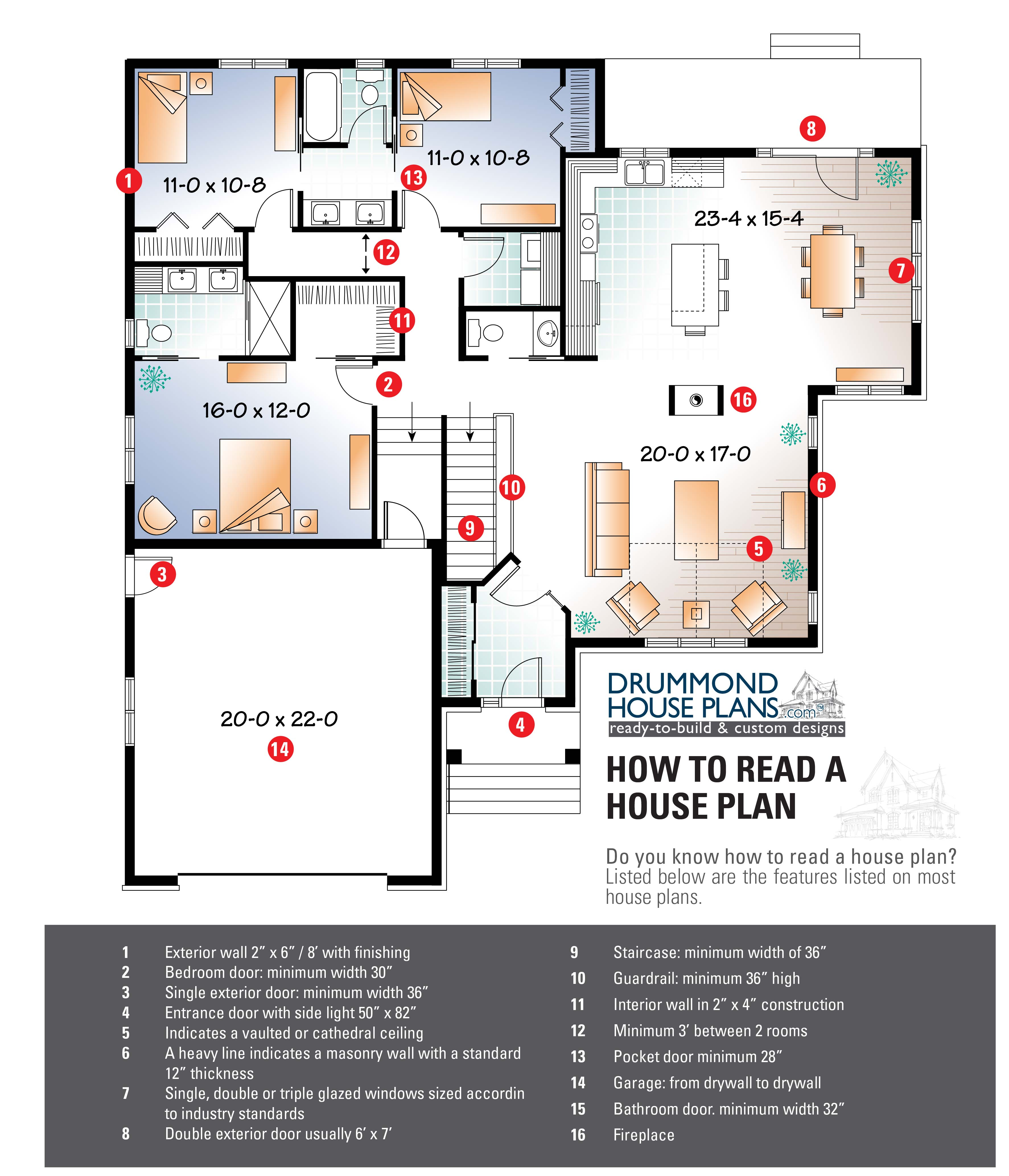 How to read a floor plan for House layout plans